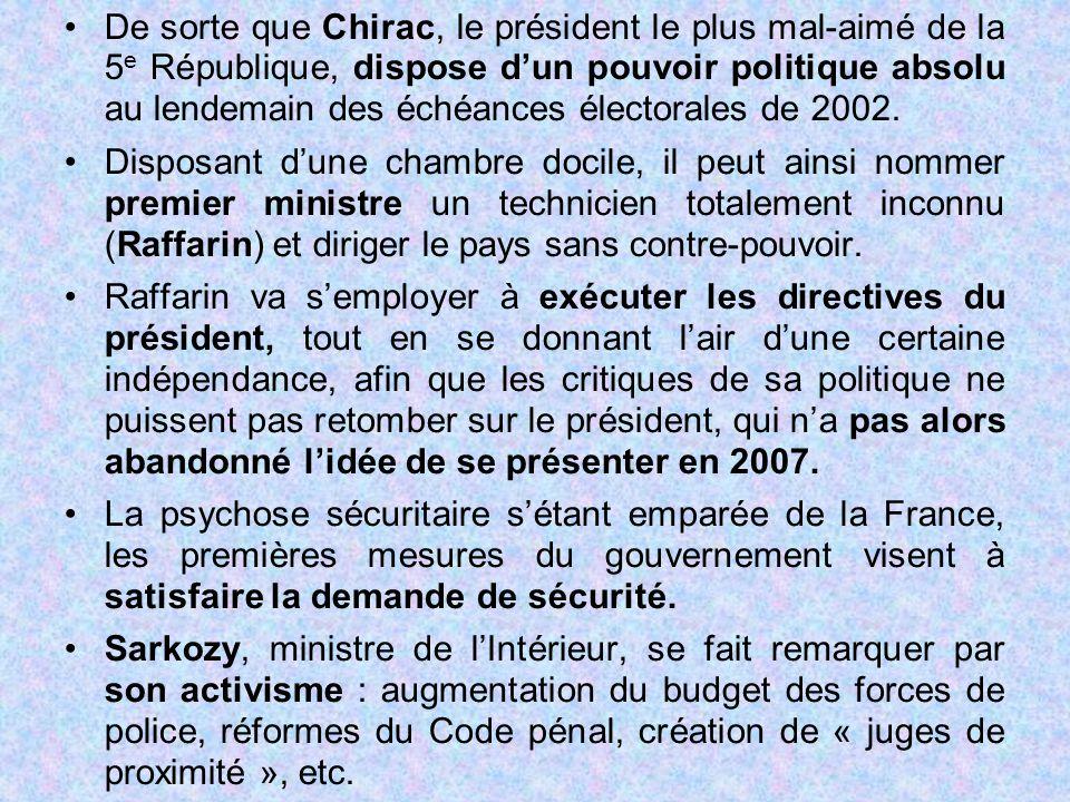 De sorte que Chirac, le président le plus mal-aimé de la 5 e République, dispose d'un pouvoir politique absolu au lendemain des échéances électorales