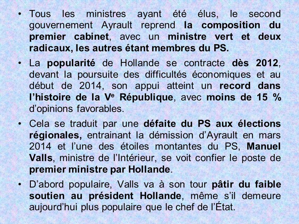 Tous les ministres ayant été élus, le second gouvernement Ayrault reprend la composition du premier cabinet, avec un ministre vert et deux radicaux, l
