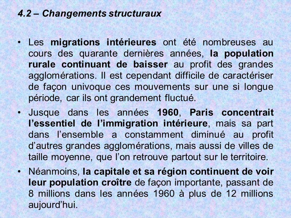4.2 – Changements structuraux Les migrations intérieures ont été nombreuses au cours des quarante dernières années, la population rurale continuant de