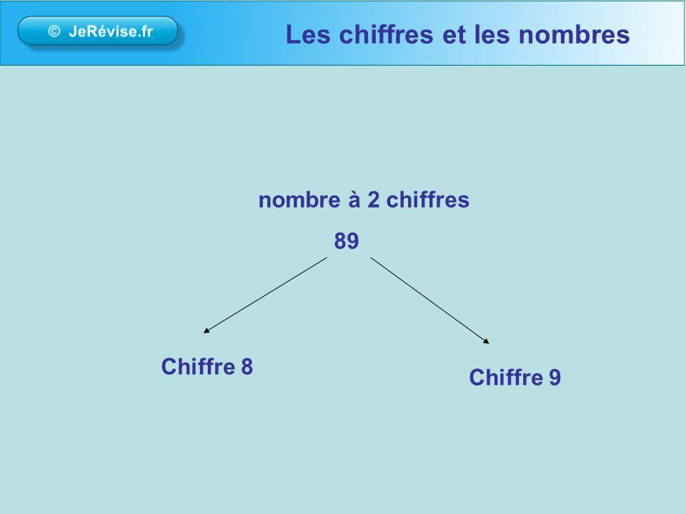 Les chiffres et les nombres nombre à 2 chiffres 89 Chiffre 9 Chiffre 8
