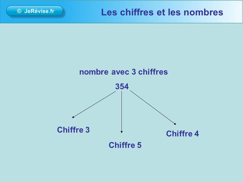 Les chiffres et les nombres nombre avec 3 chiffres 354 Chiffre 4 Chiffre 3 Chiffre 5