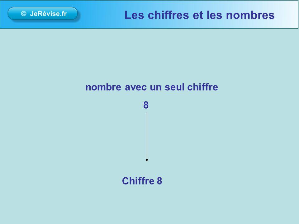 Les chiffres et les nombres nombre avec un seul chiffre 8 Chiffre 8
