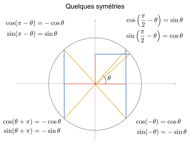Quelques symétries