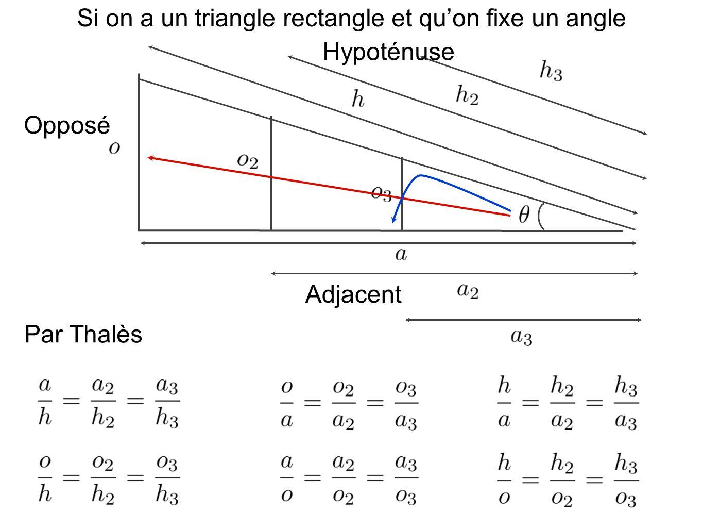 Si on a un triangle rectangle et qu'on fixe un angle Hypoténuse Opposé Adjacent Par Thalès