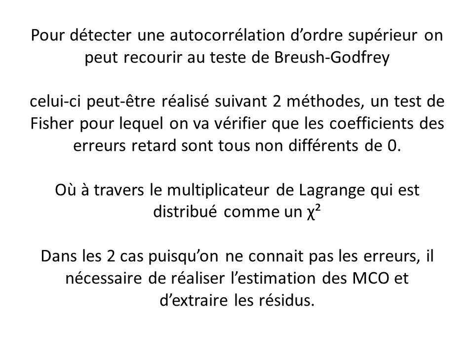Pour détecter une autocorrélation d'ordre supérieur on peut recourir au teste de Breush-Godfrey celui-ci peut-être réalisé suivant 2 méthodes, un test