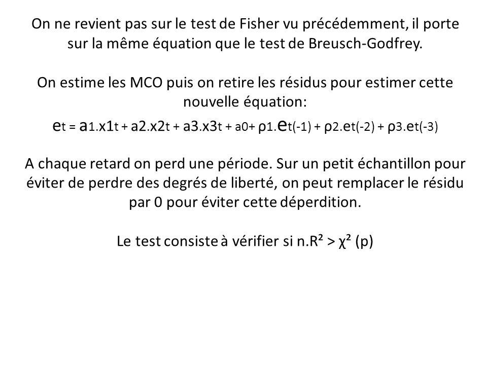 On ne revient pas sur le test de Fisher vu précédemment, il porte sur la même équation que le test de Breusch-Godfrey. On estime les MCO puis on retir