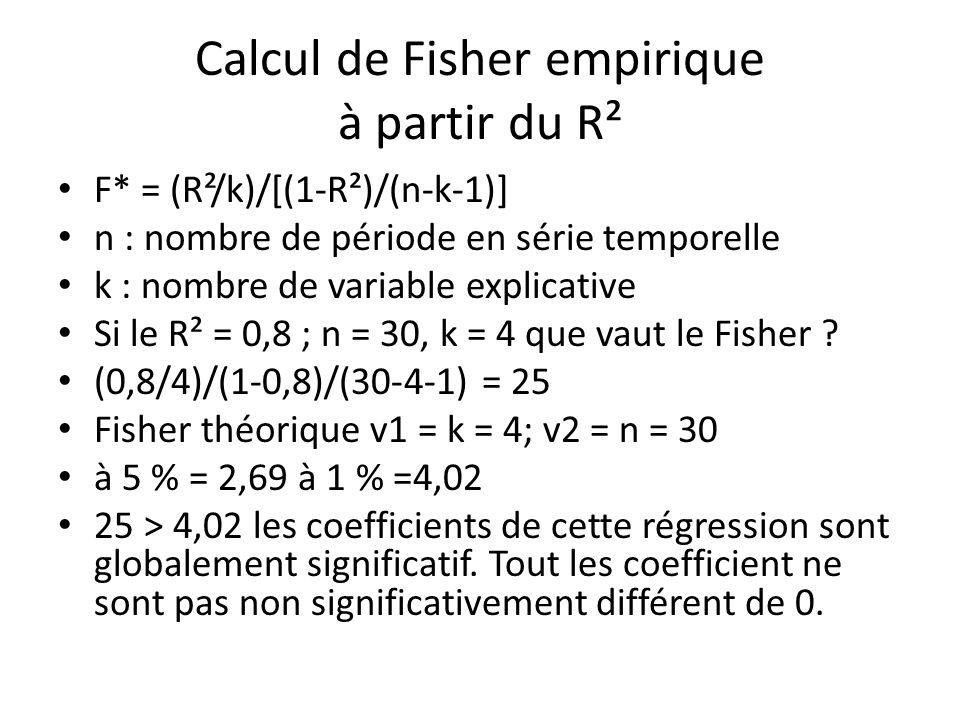 Calcul de Fisher empirique à partir du R² F* = (R²/k)/[(1-R²)/(n-k-1)] n : nombre de période en série temporelle k : nombre de variable explicative Si