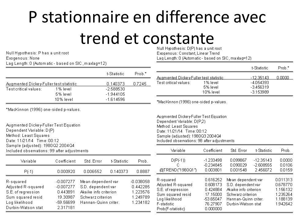 P stationnaire en difference avec trend et constante