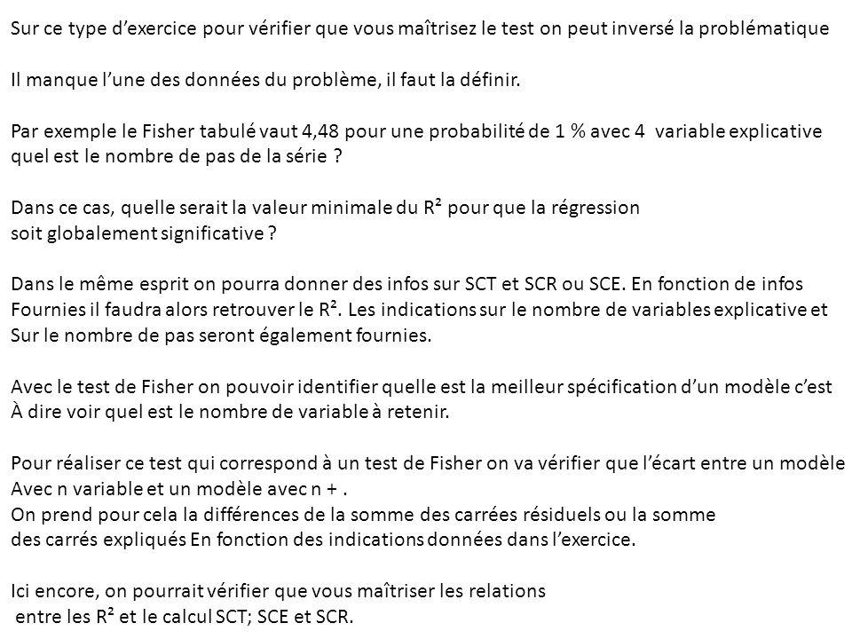 Les deux formulations possibles du test de Fisher : F* = [(SCE – SCE')/(k-k')]/(SCR/(n-k-1)) Avec R² = 0,8 si SCT = 100, cela implique que SCE = 80 et SCR = 20.