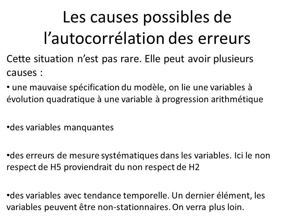 Dans ce cadre on se trouve typiquement dans la situation d'une régression fallacieuse Les résidus de l'équation sont stationnaires, Mais le ADF est mauvais et finalement les variables ne sont pas stationnaires.
