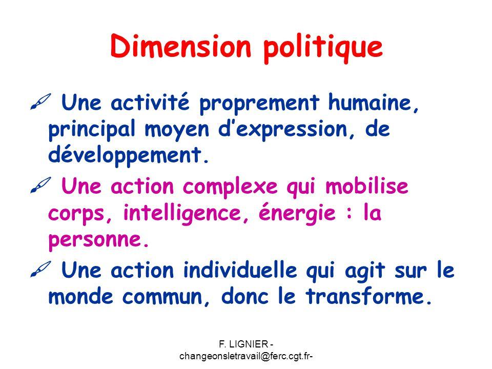 F. LIGNIER - changeonsletravail@ferc.cgt.fr- Dimension politique  Une activité proprement humaine, principal moyen d'expression, de développement. 