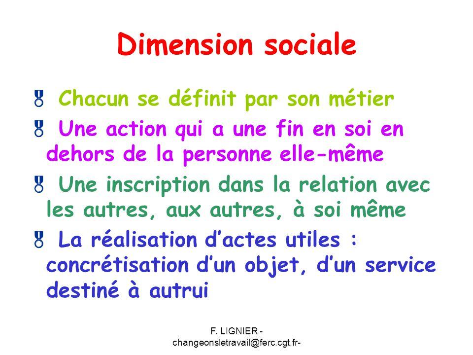 F. LIGNIER - changeonsletravail@ferc.cgt.fr- Dimension sociale  Chacun se définit par son métier  Une action qui a une fin en soi en dehors de la pe