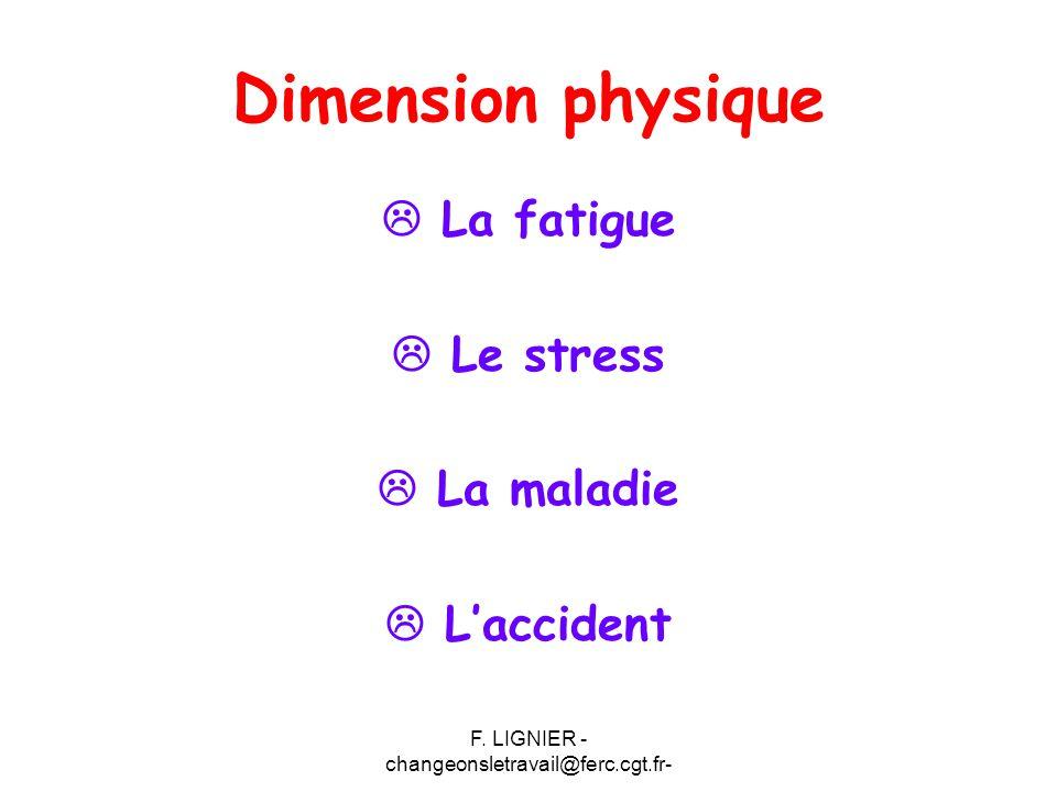 F. LIGNIER - changeonsletravail@ferc.cgt.fr- Dimension physique  La fatigue  Le stress  La maladie  L'accident