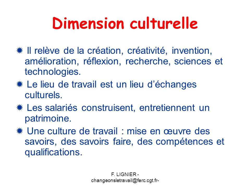 F. LIGNIER - changeonsletravail@ferc.cgt.fr- Dimension culturelle  Il relève de la création, créativité, invention, amélioration, réflexion, recherch