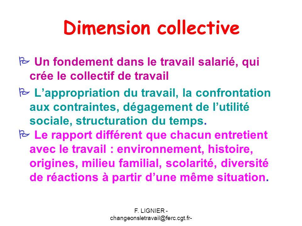F. LIGNIER - changeonsletravail@ferc.cgt.fr- Dimension collective  Un fondement dans le travail salarié, qui crée le collectif de travail  L'appropr