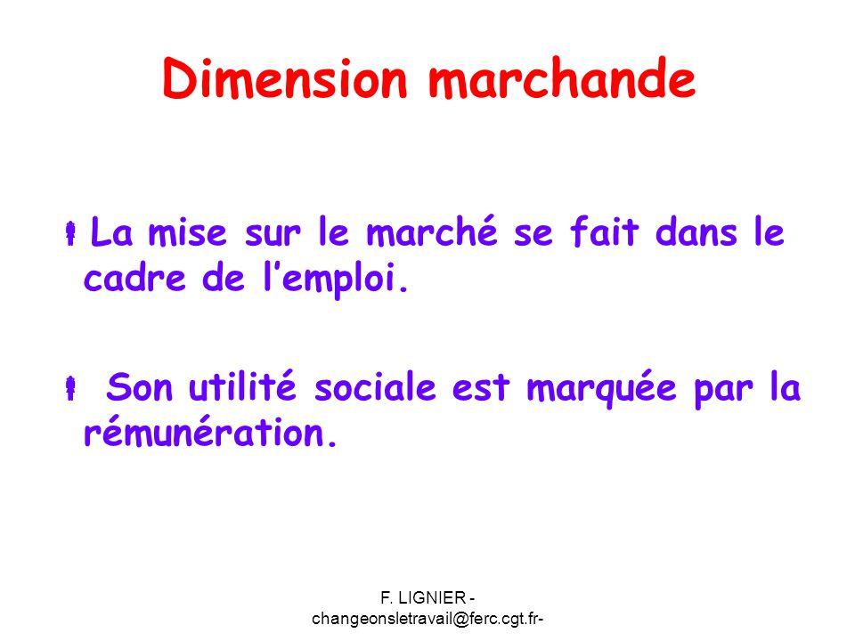F. LIGNIER - changeonsletravail@ferc.cgt.fr- Dimension marchande  La mise sur le marché se fait dans le cadre de l'emploi.  Son utilité sociale est