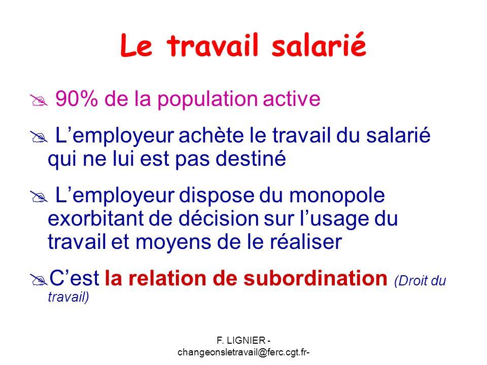 F. LIGNIER - changeonsletravail@ferc.cgt.fr- Le travail salarié  90% de la population active  L'employeur achète le travail du salarié qui ne lui es