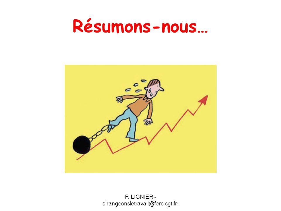 F. LIGNIER - changeonsletravail@ferc.cgt.fr- Résumons-nous…