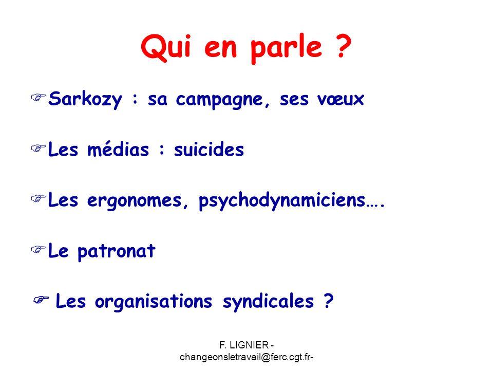 F. LIGNIER - changeonsletravail@ferc.cgt.fr- Qui en parle ?  Sarkozy : sa campagne, ses vœux  Les médias : suicides  Les ergonomes, psychodynamicie