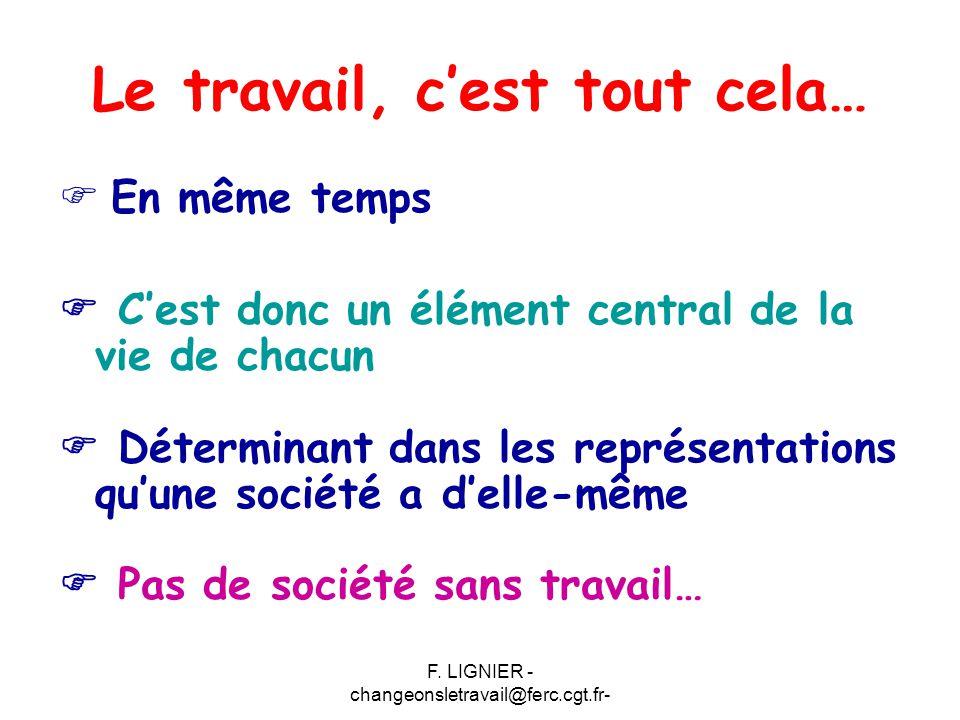F. LIGNIER - changeonsletravail@ferc.cgt.fr- Le travail, c'est tout cela…  En même temps  C'est donc un élément central de la vie de chacun  Déterm