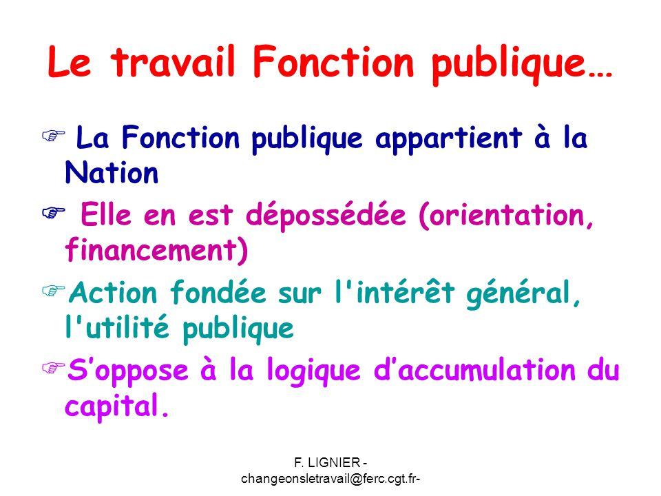 F. LIGNIER - changeonsletravail@ferc.cgt.fr- Le travail Fonction publique…  La Fonction publique appartient à la Nation  Elle en est dépossédée (ori
