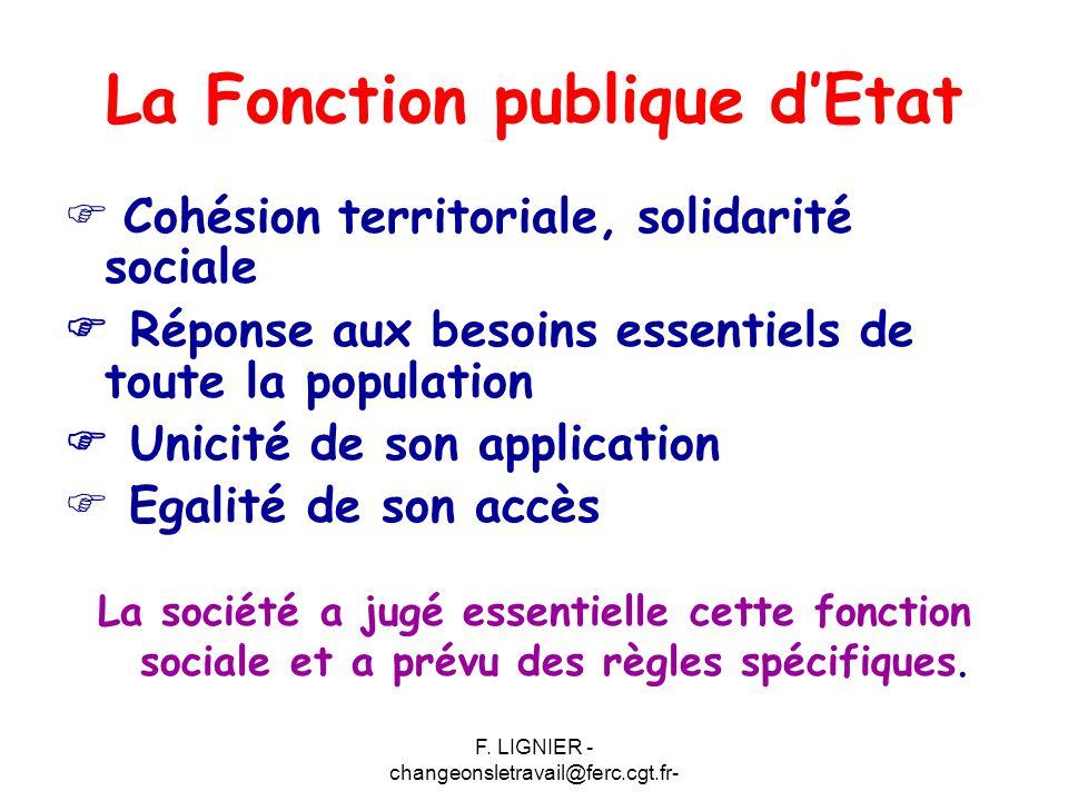 F. LIGNIER - changeonsletravail@ferc.cgt.fr- La Fonction publique d'Etat  Cohésion territoriale, solidarité sociale  Réponse aux besoins essentiels