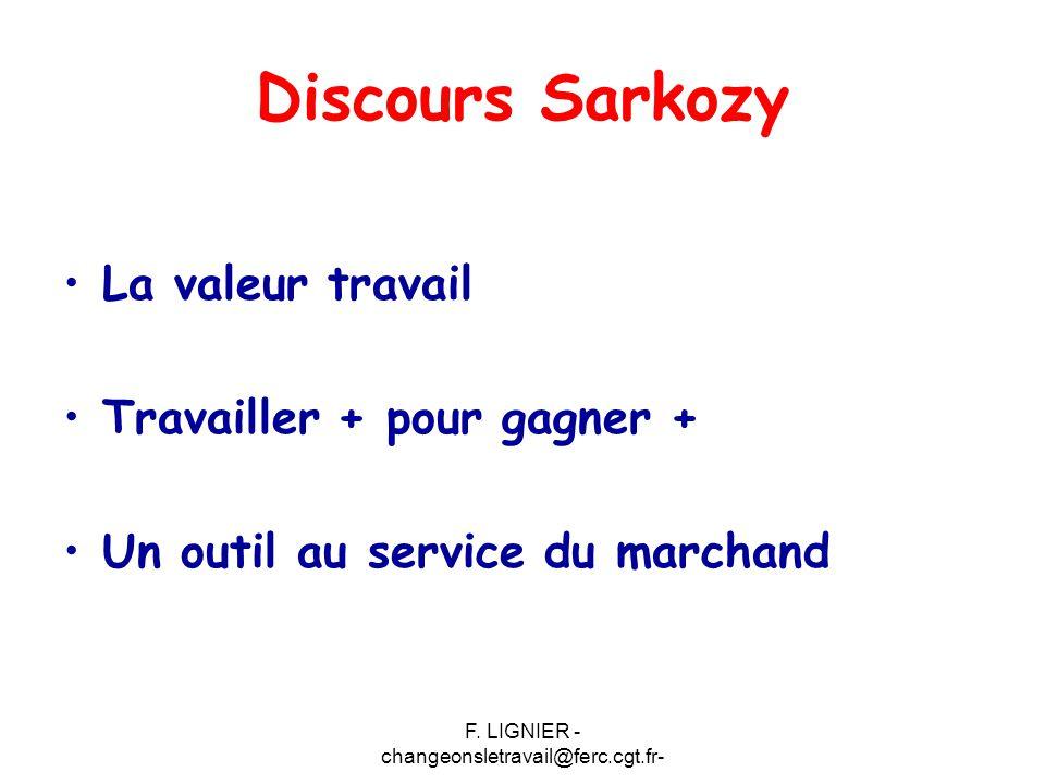 F. LIGNIER - changeonsletravail@ferc.cgt.fr- Discours Sarkozy La valeur travail Travailler + pour gagner + Un outil au service du marchand