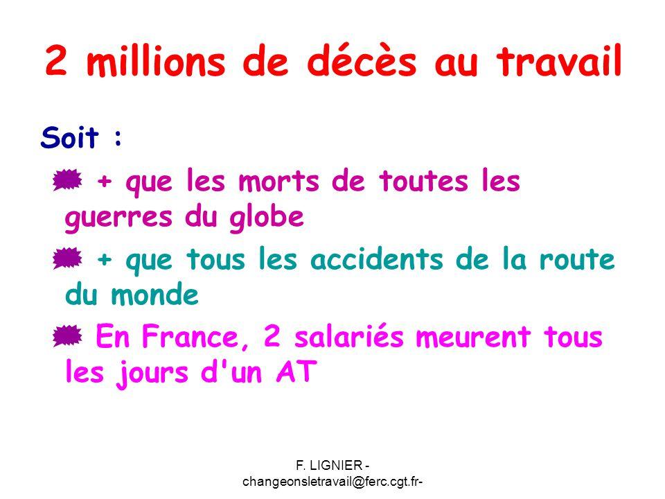 F. LIGNIER - changeonsletravail@ferc.cgt.fr- 2 millions de décès au travail Soit :  + que les morts de toutes les guerres du globe  + que tous les a