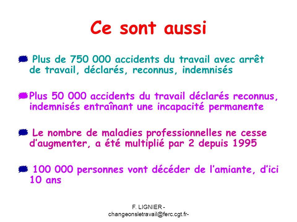 F. LIGNIER - changeonsletravail@ferc.cgt.fr- Ce sont aussi  Plus de 750 000 accidents du travail avec arrêt de travail, déclarés, reconnus, indemnisé