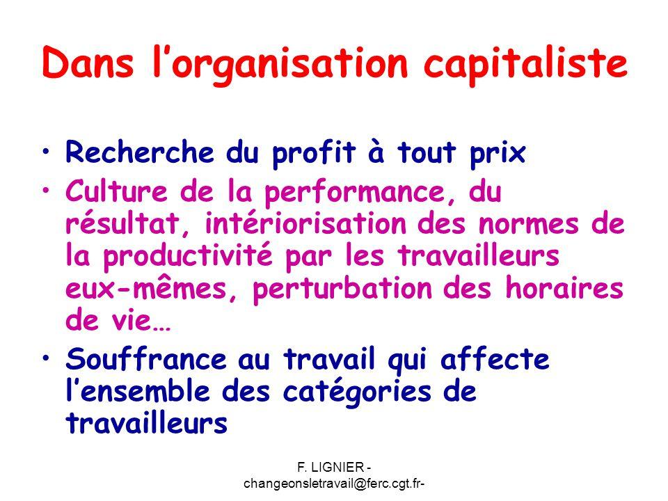 F. LIGNIER - changeonsletravail@ferc.cgt.fr- Dans l'organisation capitaliste Recherche du profit à tout prix Culture de la performance, du résultat, i
