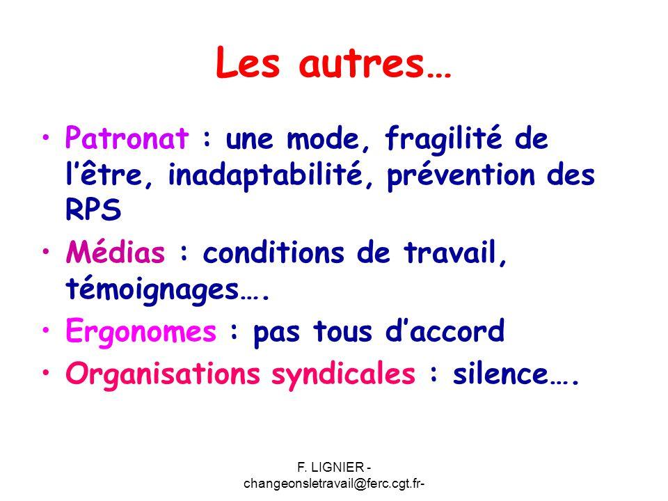 F. LIGNIER - changeonsletravail@ferc.cgt.fr- Les autres… Patronat : une mode, fragilité de l'être, inadaptabilité, prévention des RPS Médias : conditi
