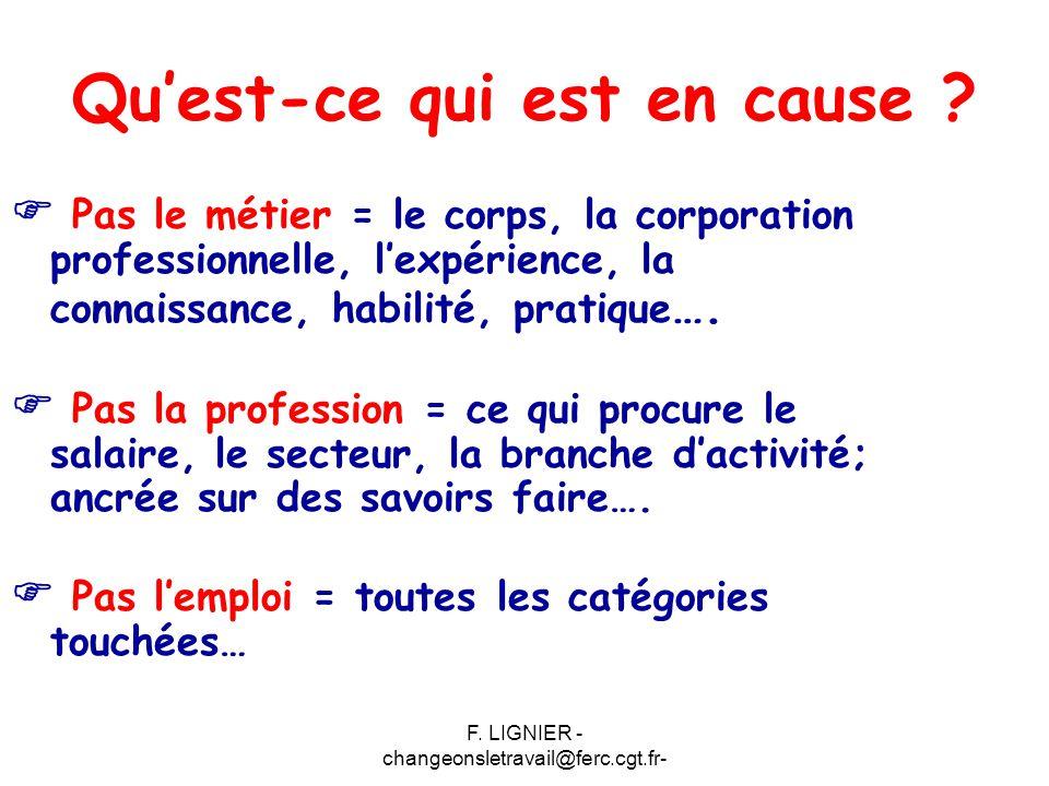 F. LIGNIER - changeonsletravail@ferc.cgt.fr- Qu'est-ce qui est en cause ?  Pas le métier = le corps, la corporation professionnelle, l'expérience, la