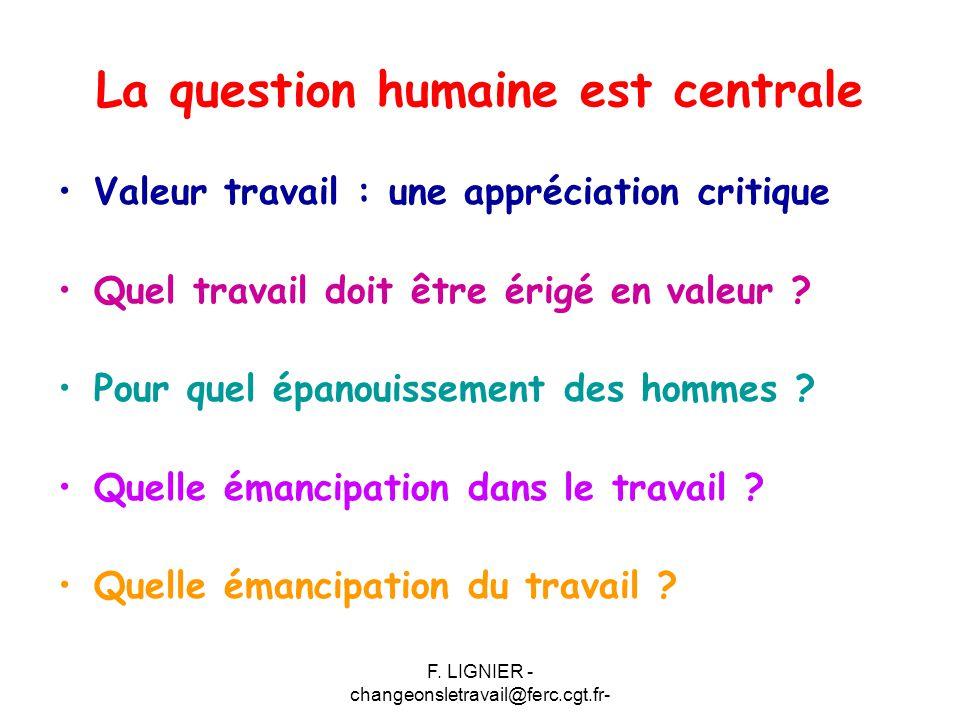 F. LIGNIER - changeonsletravail@ferc.cgt.fr- La question humaine est centrale Valeur travail : une appréciation critique Quel travail doit être érigé