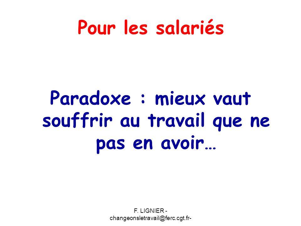 F. LIGNIER - changeonsletravail@ferc.cgt.fr- Pour les salariés Paradoxe : mieux vaut souffrir au travail que ne pas en avoir…