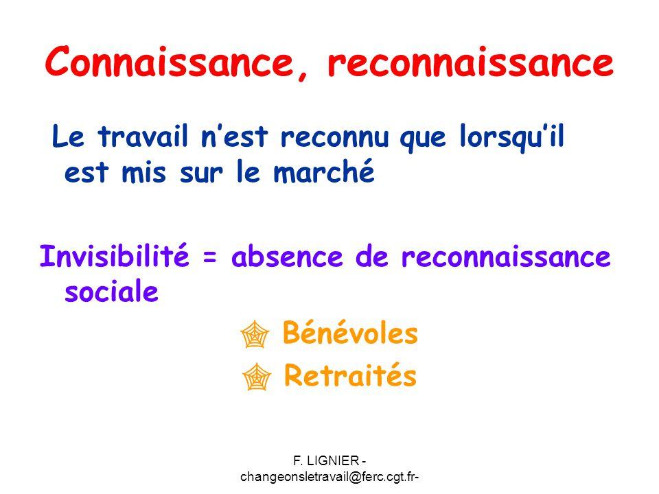 F. LIGNIER - changeonsletravail@ferc.cgt.fr- Connaissance, reconnaissance Le travail n'est reconnu que lorsqu'il est mis sur le marché Invisibilité =
