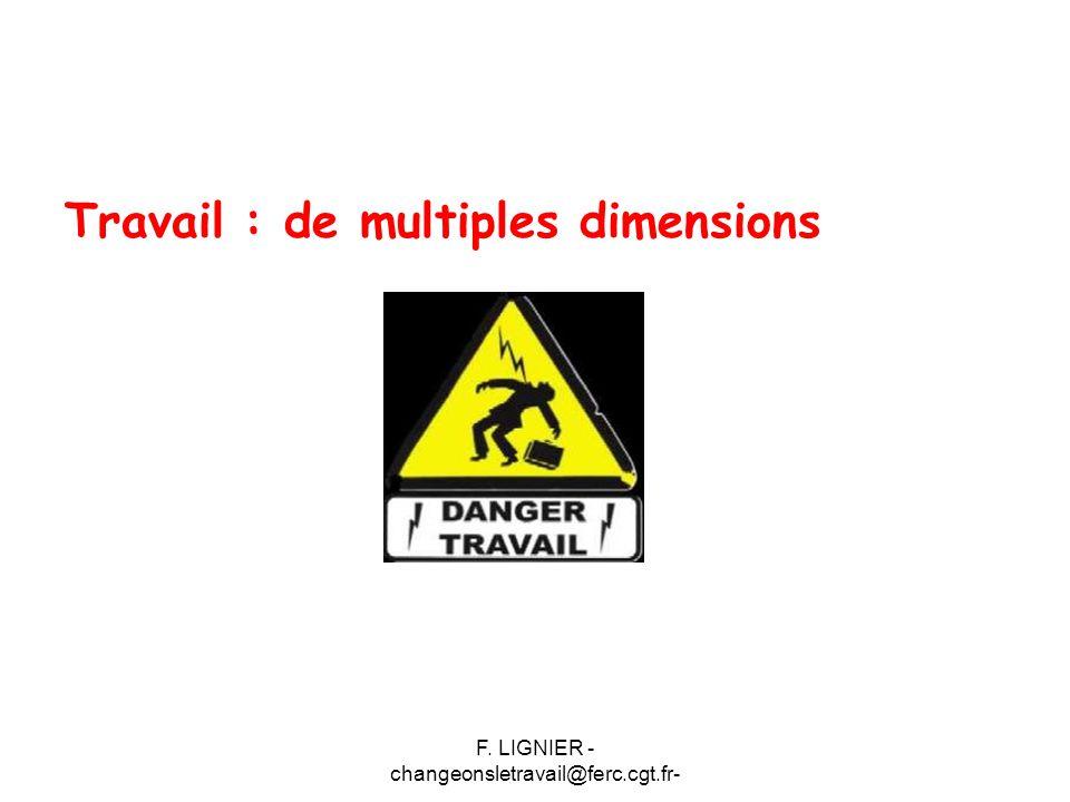 F. LIGNIER - changeonsletravail@ferc.cgt.fr- Travail : de multiples dimensions