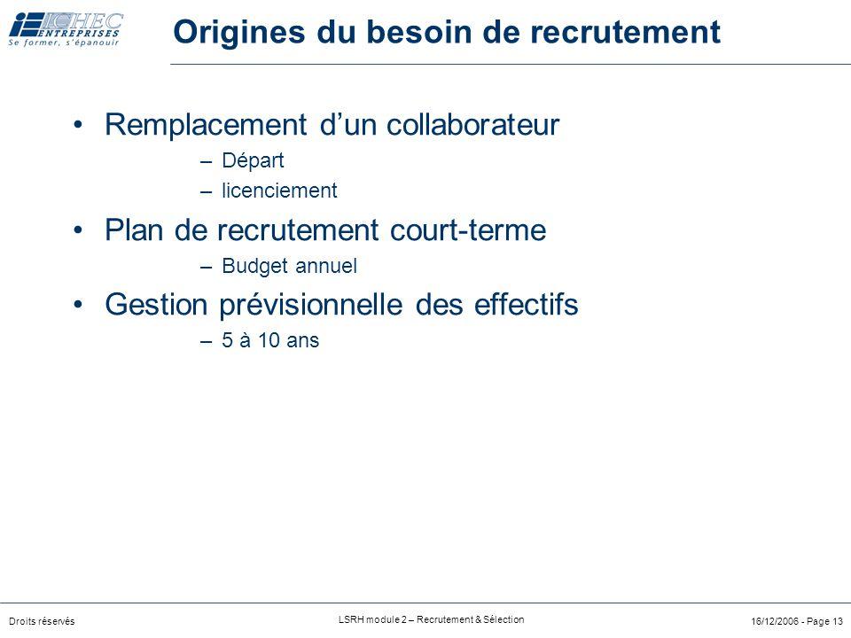 Droits réservés LSRH module 2 – Recrutement & Sélection 16/12/2006 - Page 13 Origines du besoin de recrutement Remplacement d'un collaborateur –Départ –licenciement Plan de recrutement court-terme –Budget annuel Gestion prévisionnelle des effectifs –5 à 10 ans
