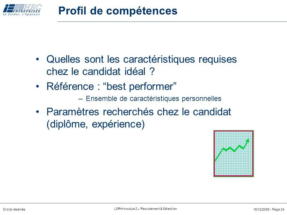 Droits réservés LSRH module 2 – Recrutement & Sélection 16/12/2006 - Page 24 Quelles sont les caractéristiques requises chez le candidat idéal .