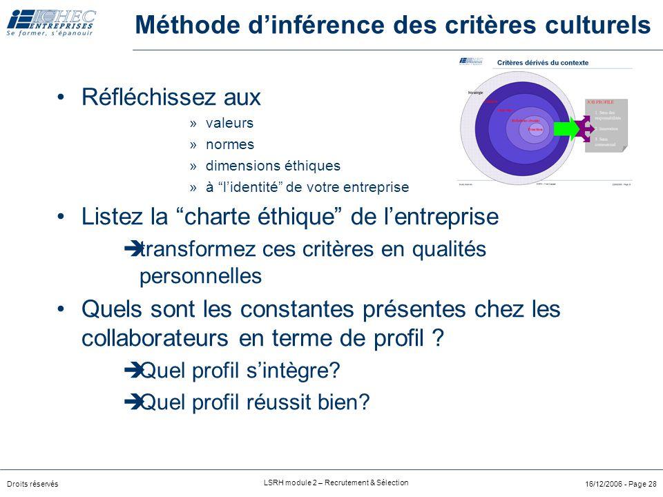 Droits réservés LSRH module 2 – Recrutement & Sélection 16/12/2006 - Page 28 Méthode d'inférence des critères culturels Réfléchissez aux »valeurs »normes »dimensions éthiques »à l'identité de votre entreprise Listez la charte éthique de l'entreprise  transformez ces critères en qualités personnelles Quels sont les constantes présentes chez les collaborateurs en terme de profil .