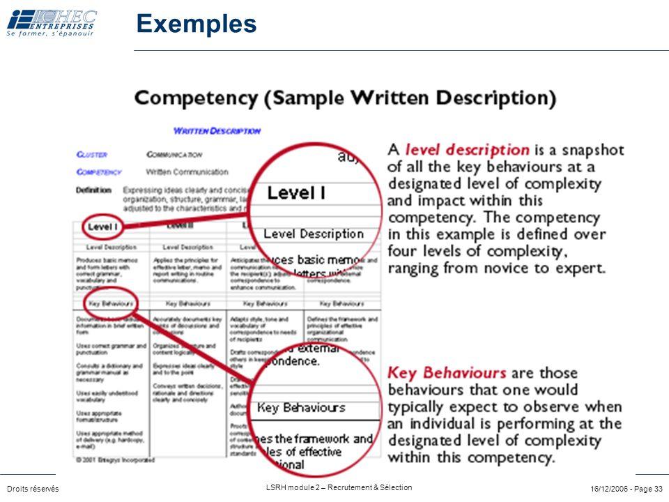 Droits réservés LSRH module 2 – Recrutement & Sélection 16/12/2006 - Page 32 Capacité d'adaptation Etre ouvert et savoir s'adapter au style, à l'appro