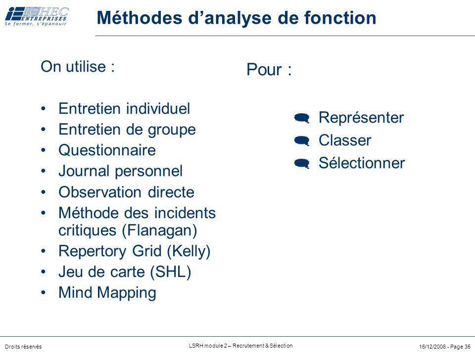Droits réservés LSRH module 2 – Recrutement & Sélection 16/12/2006 - Page 34 Architecture d'un modèle de compétences  Problem Solving  Communication