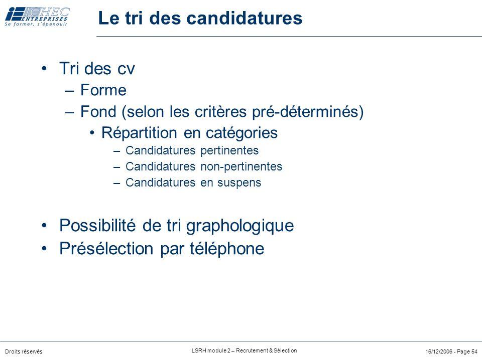 Droits réservés LSRH module 2 – Recrutement & Sélection 16/12/2006 - Page 53 Process R&S 2ChoixCanalCommuni-cation3Organisation4PréselectionEntretien7