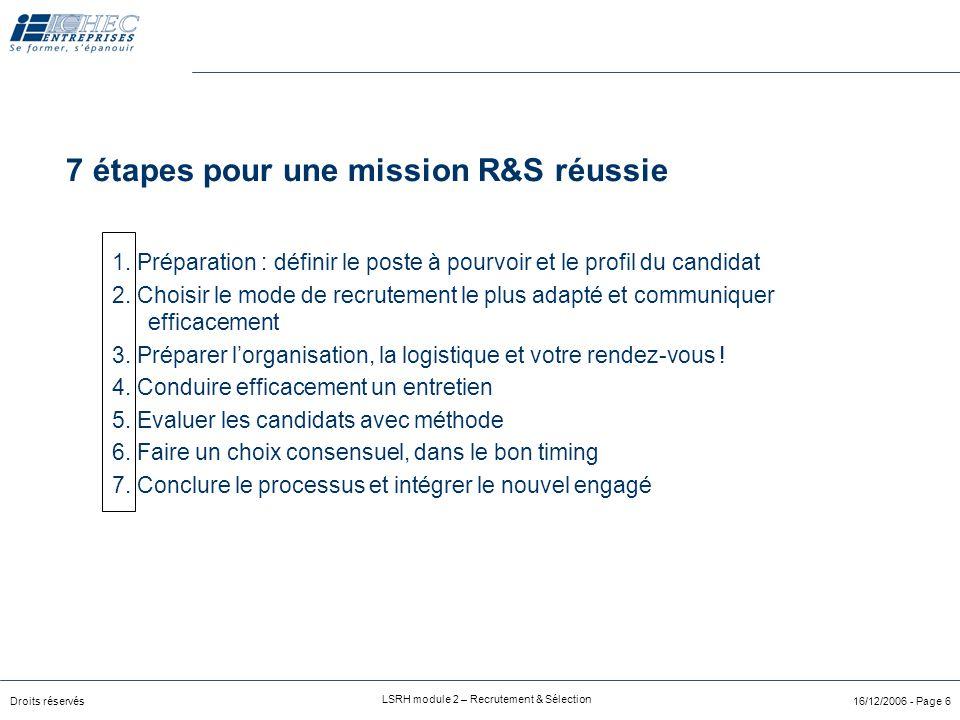 Droits réservés LSRH module 2 – Recrutement & Sélection 16/12/2006 - Page 5 Process R&S 2ChoixCanalCommuni-cation3Organisation4PréselectionEntretien7I