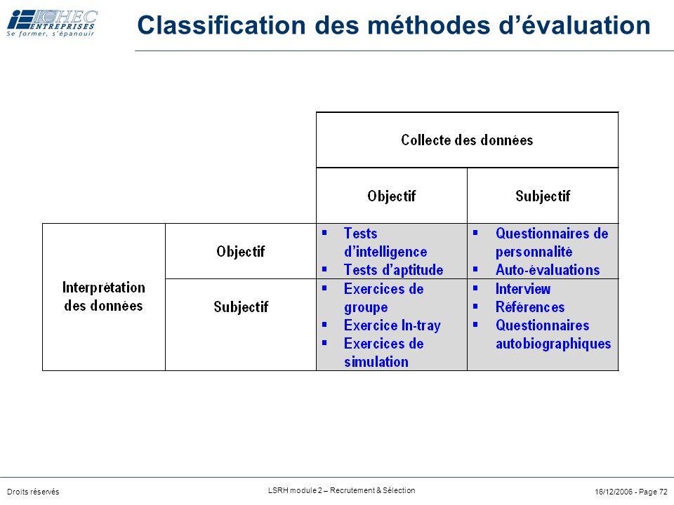 Droits réservés LSRH module 2 – Recrutement & Sélection 16/12/2006 - Page 72 Classification des méthodes d'évaluation