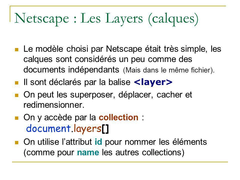Netscape : Les Layers (calques) Le modèle choisi par Netscape était très simple, les calques sont considérés un peu comme des documents indépendants (