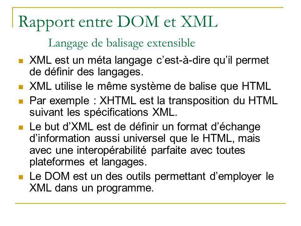 Rapport entre DOM et XML Langage de balisage extensible XML est un méta langage c'est-à-dire qu'il permet de définir des langages. XML utilise le même