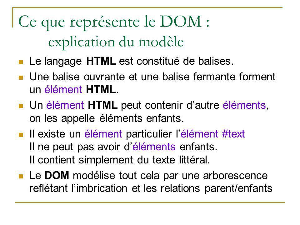 Ce que représente le DOM : explication du modèle Le langage HTML est constitué de balises. Une balise ouvrante et une balise fermante forment un éléme