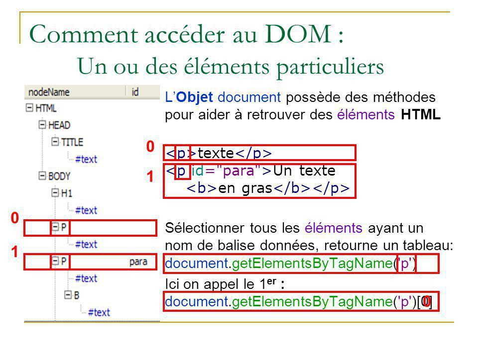 Comment accéder au DOM : Un ou des éléments particuliers L'Objet document possède des méthodes pour aider à retrouver des éléments HTML texte Un texte