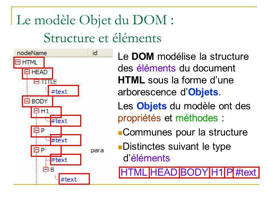 Le modèle Objet du DOM : Structure et éléments Le DOM modélise la structure des éléments du document HTML sous la forme d'une arborescence d'Objets. L