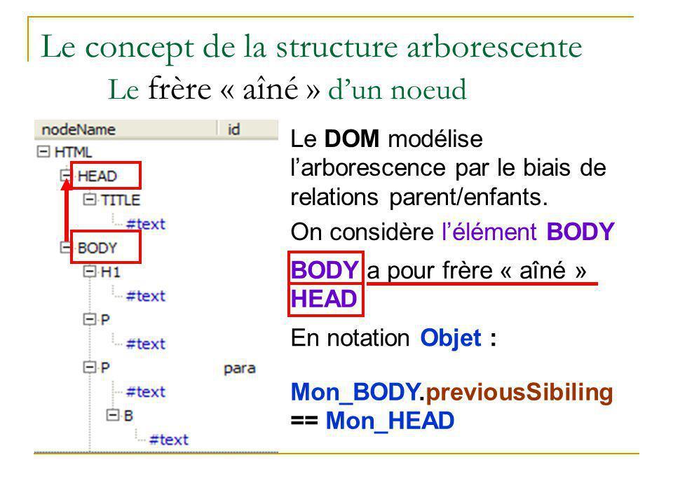 Le concept de la structure arborescente Le frère « aîné » d'un noeud Le DOM modélise l'arborescence par le biais de relations parent/enfants. On consi